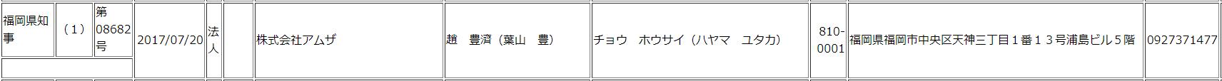アムザ福岡